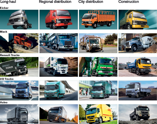 trucks removals sydney